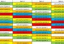 Spielpläne für die DKM 2020 sind erstellt